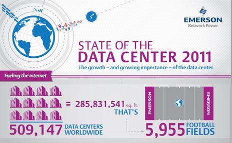 how many data centers