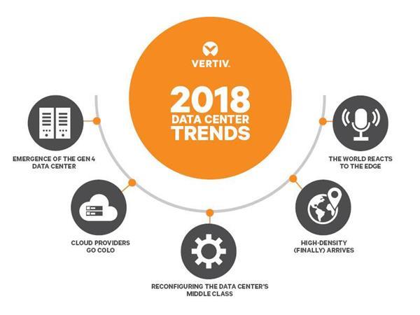 2018 Data Center Trends