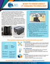 IT-Cooling-Technology