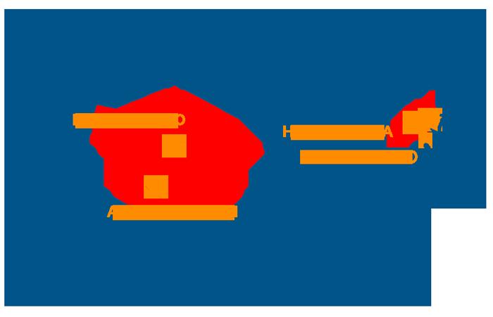 Office Locations, Englewood, Albuquerque, Harrisburg, and Bristol