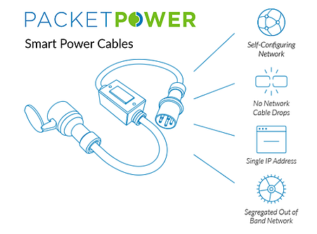 Smart-Power-Cable-blog-hero