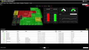 Environet Monitoring Software from Vertiv. Can be used in a network closet