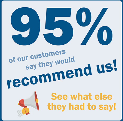 95% of our customers say they would recommend us