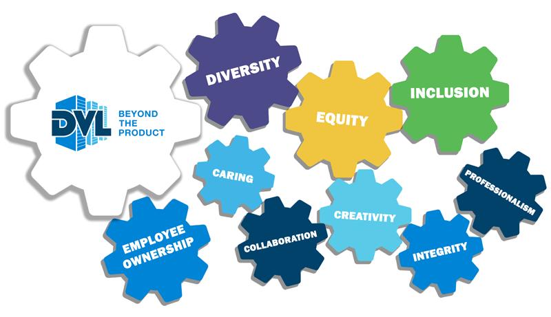 inclusion-website
