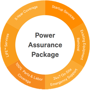 Vertiv's Power Assurance Package available through DVL
